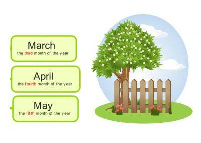 Pavasario mėnesių pavadinimai anglų kalba