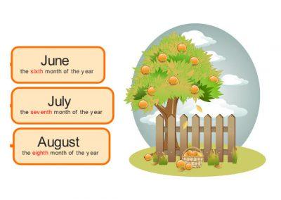 Vasaros mėnesių pavadinimai anglų kalba