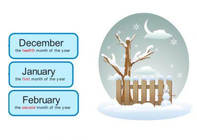 Žiemos mėnesių pavadinimai anglų kalba